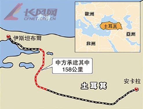 规铁路,也是中国在中南半岛修建的第一条标准规铁路